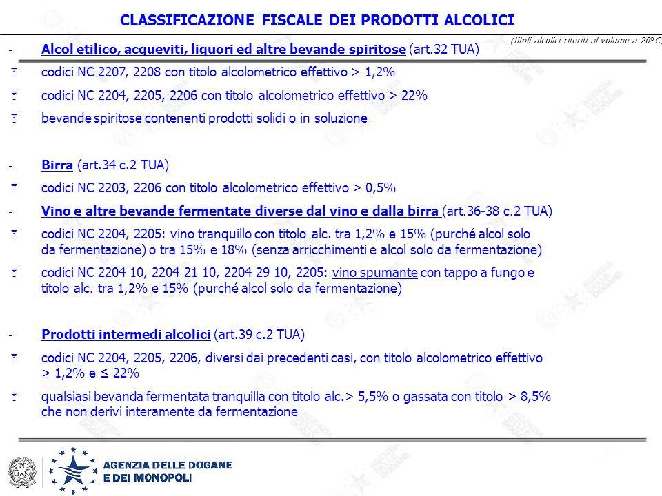 CLASSIFICAZIONE FISCALE DEI PRODOTTI ALCOLICI