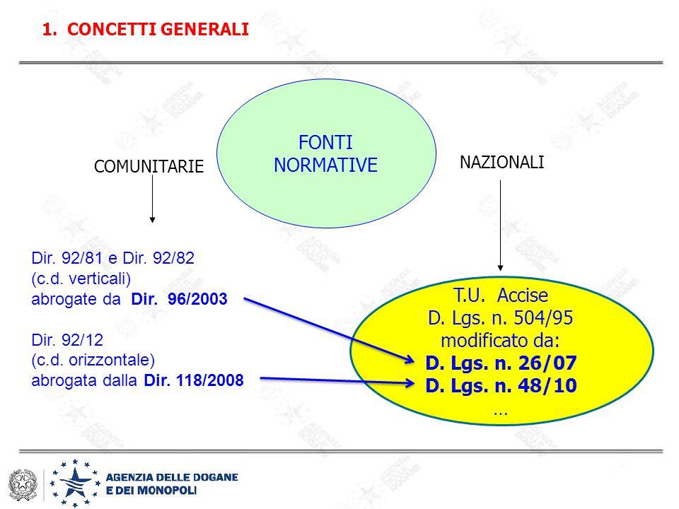 FONTI NORMATIVE T.U. Accise D. Lgs. n. 504/95 modificato da:
