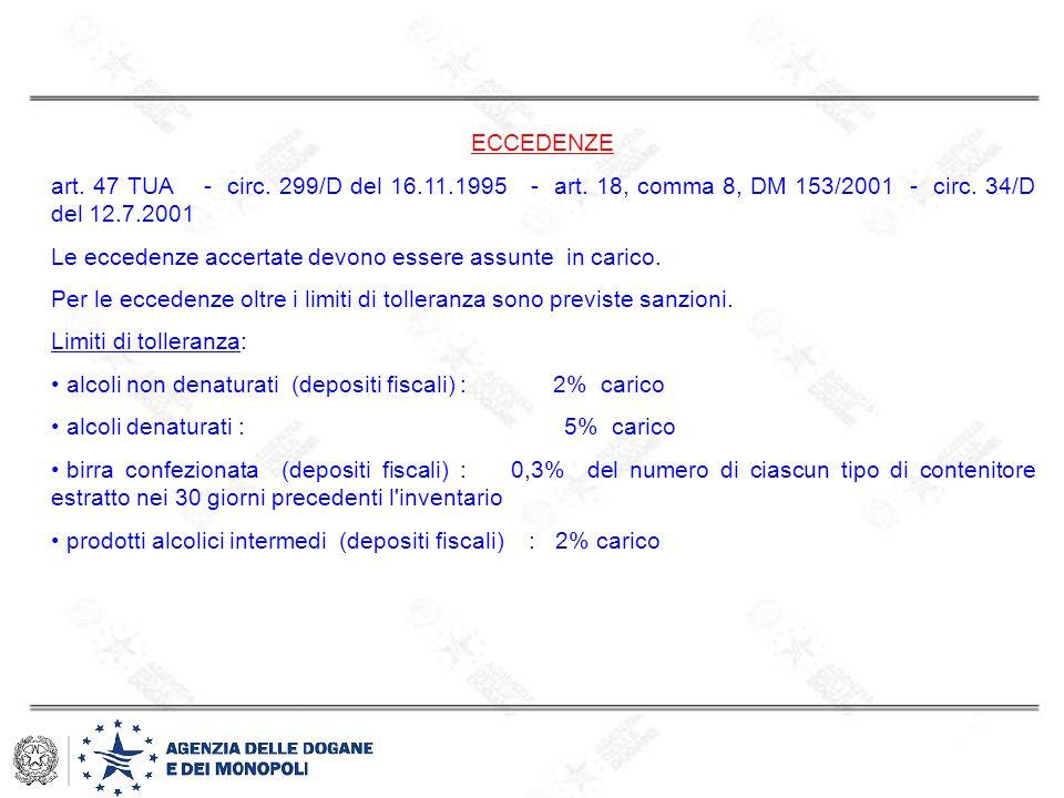 ECCEDENZE art. 47 TUA - circ. 299/D del 16.11.1995 - art. 18, comma 8, DM 153/2001 - circ. 34/D del 12.7.2001.