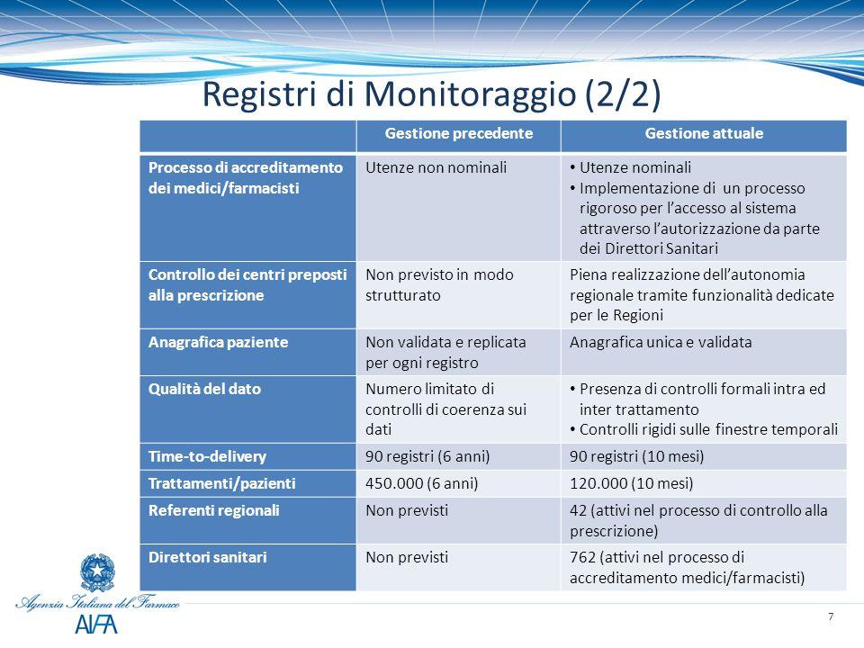Registri di Monitoraggio (2/2)