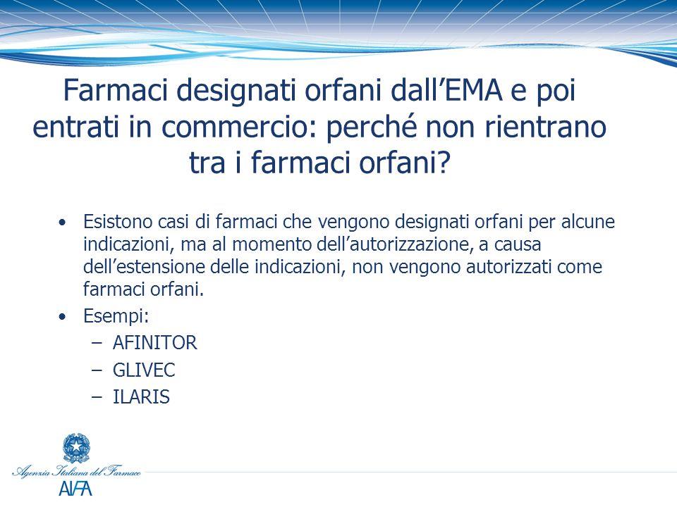 Farmaci designati orfani dall'EMA e poi entrati in commercio: perché non rientrano tra i farmaci orfani