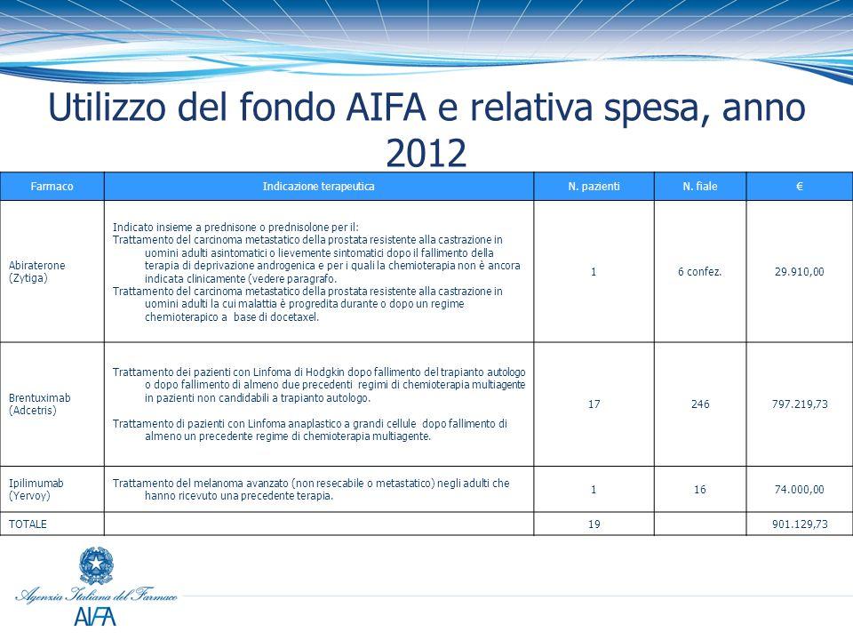 Utilizzo del fondo AIFA e relativa spesa, anno 2012
