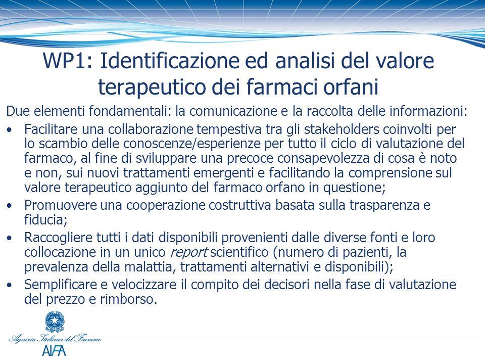 WP1: Identificazione ed analisi del valore terapeutico dei farmaci orfani