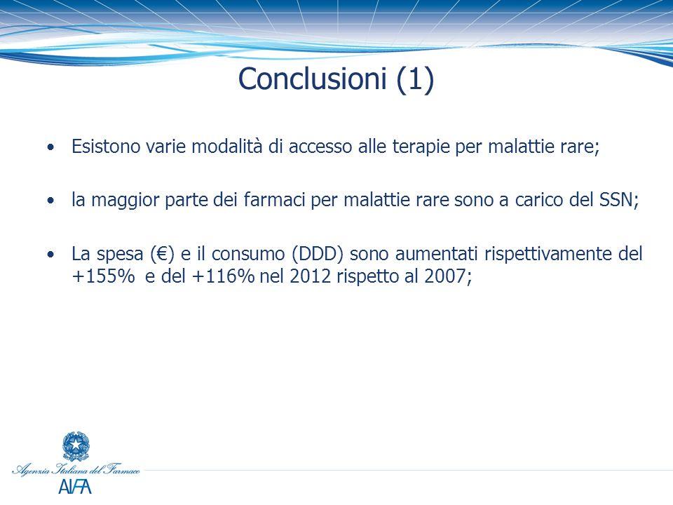 Conclusioni (1) Esistono varie modalità di accesso alle terapie per malattie rare;