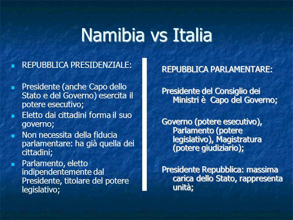 Namibia vs Italia REPUBBLICA PRESIDENZIALE: REPUBBLICA PARLAMENTARE: