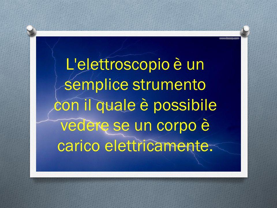 L elettroscopio è un semplice strumento con il quale è possibile vedere se un corpo è carico elettricamente.