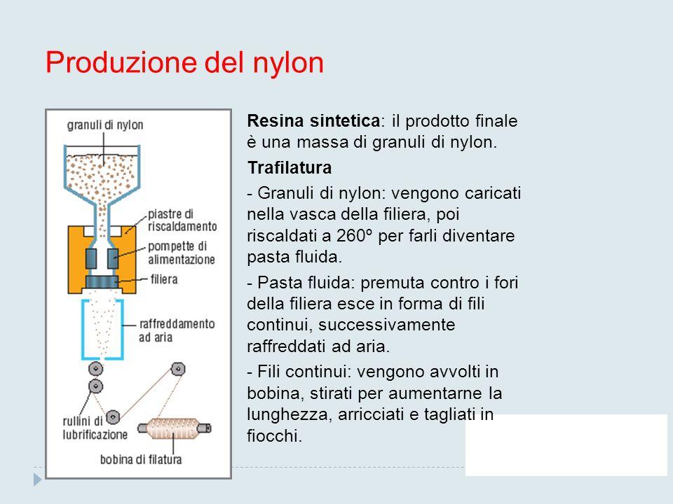 Produzione del nylon Resina sintetica: il prodotto finale è una massa di granuli di nylon. Trafilatura.