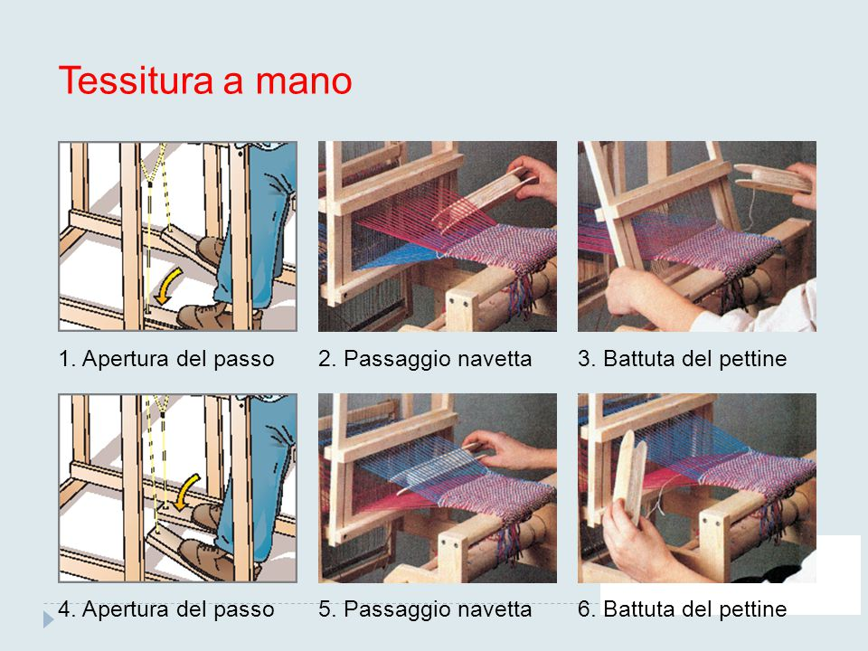 Tessitura a mano 1. Apertura del passo 2. Passaggio navetta