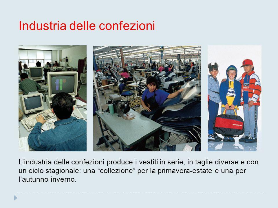 Industria delle confezioni