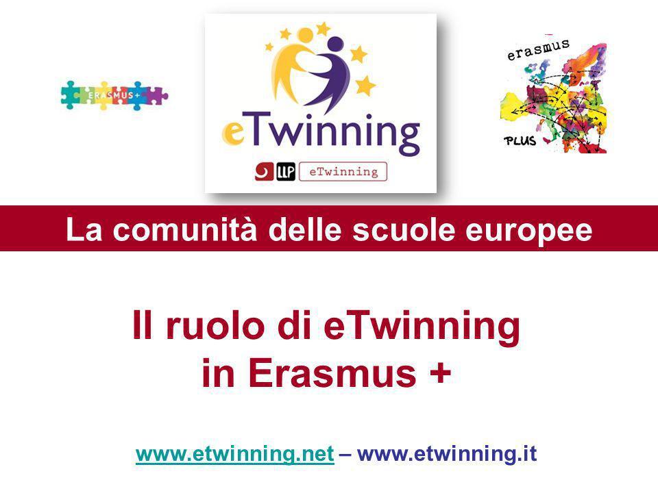 La comunità delle scuole europee