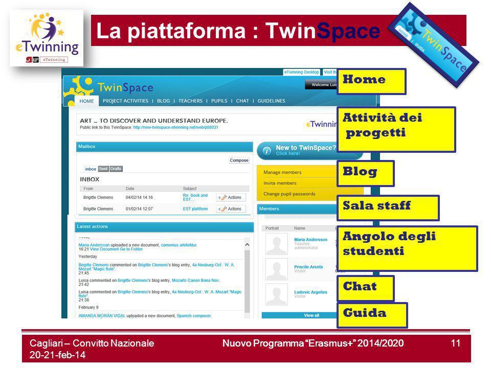 La piattaforma : TwinSpace