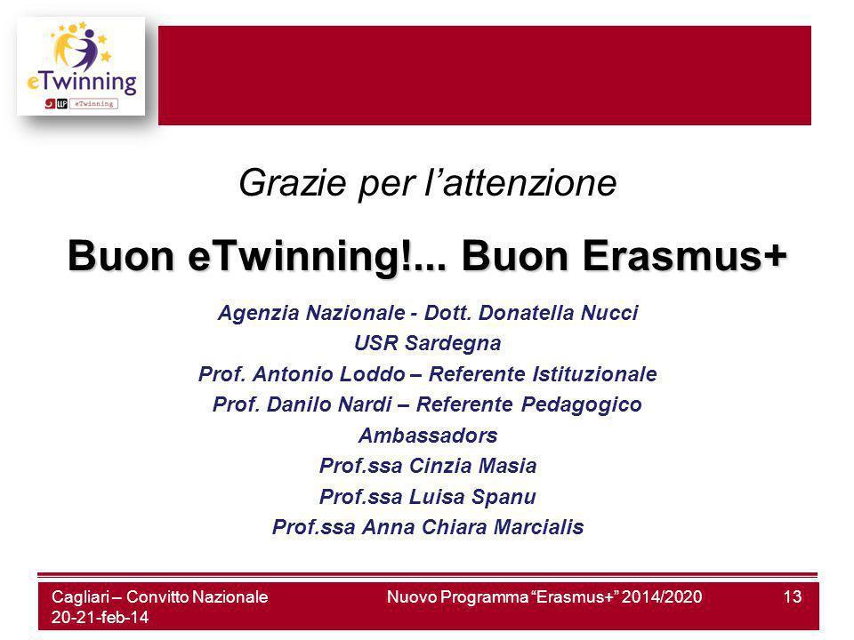 Buon eTwinning!... Buon Erasmus+