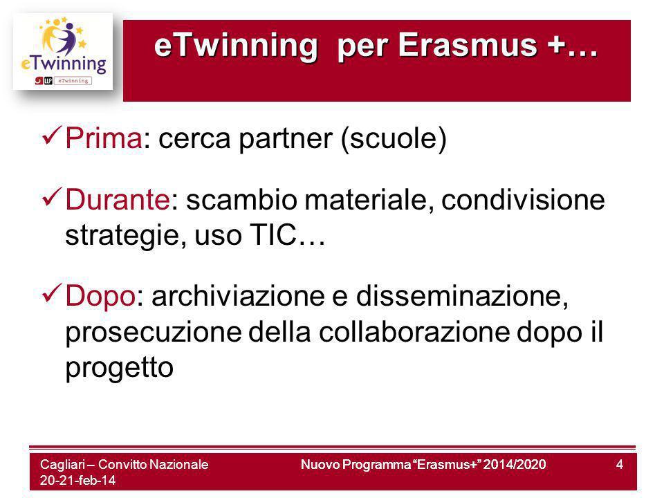 eTwinning per Erasmus +…