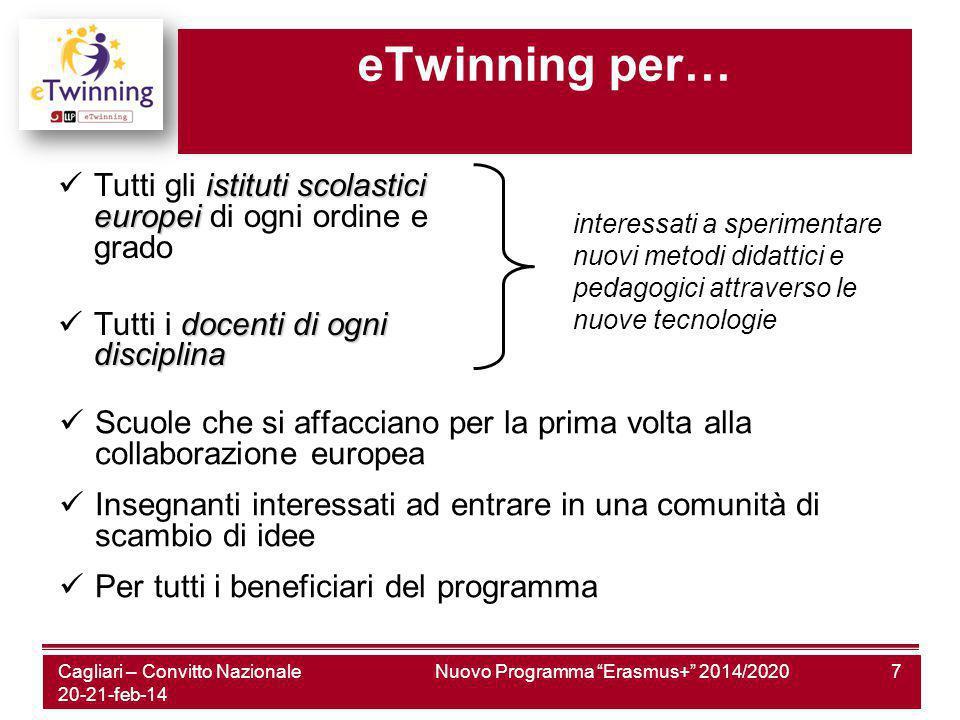 Nuovo Programma Erasmus+ 2014/2020
