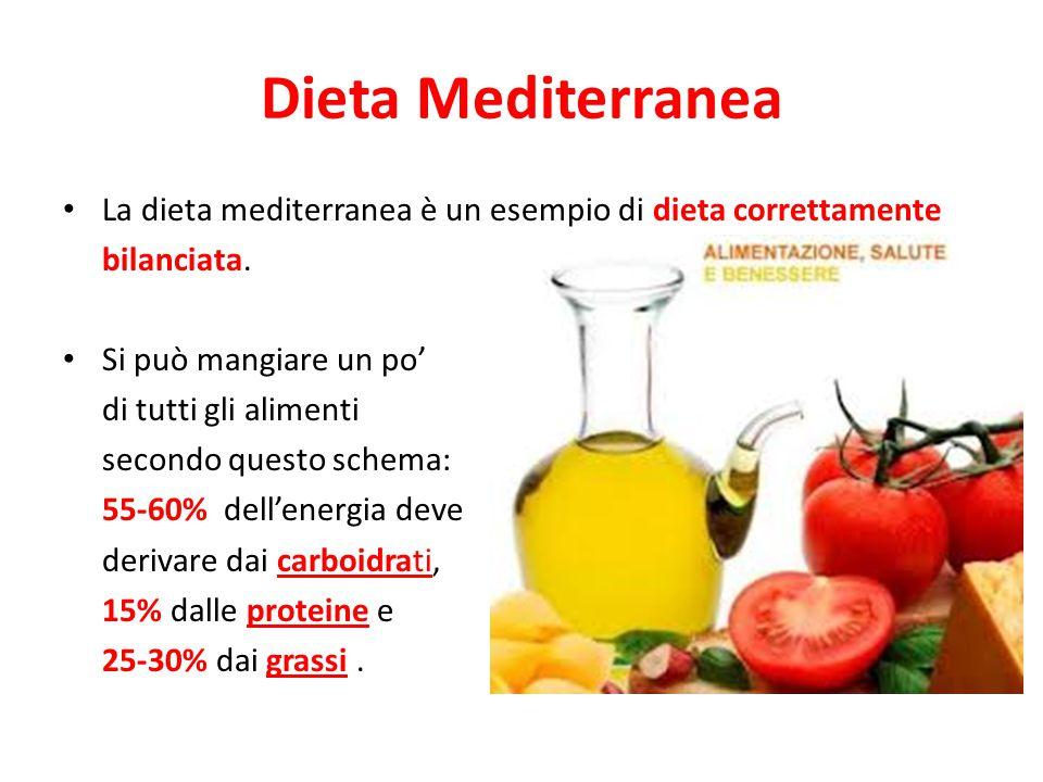 Dieta Mediterranea La dieta mediterranea è un esempio di dieta correttamente. bilanciata. Si può mangiare un po'