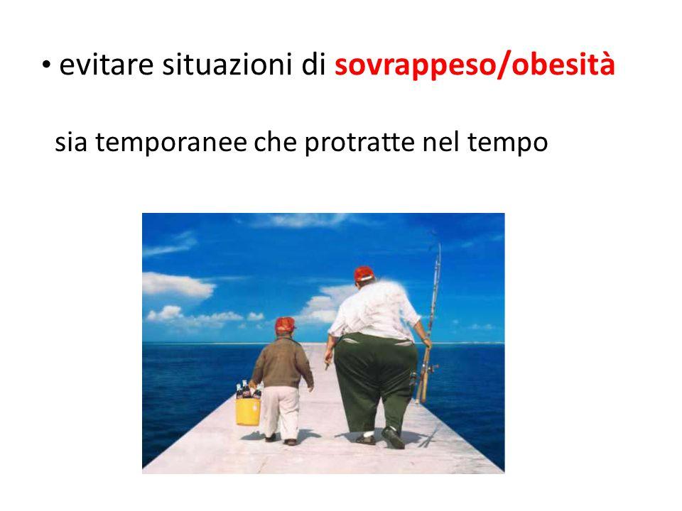 evitare situazioni di sovrappeso/obesità