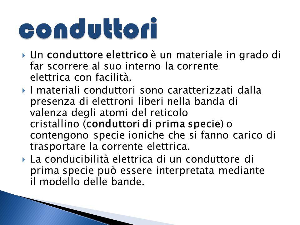 conduttori Un conduttore elettrico è un materiale in grado di far scorrere al suo interno la corrente elettrica con facilità.