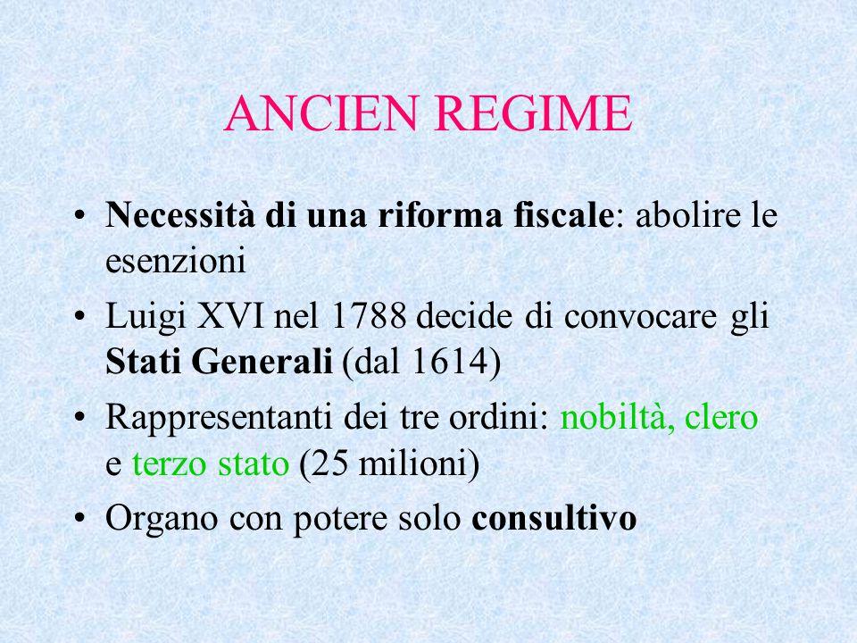 ANCIEN REGIME Necessità di una riforma fiscale: abolire le esenzioni
