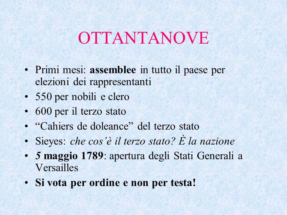 OTTANTANOVE Primi mesi: assemblee in tutto il paese per elezioni dei rappresentanti. 550 per nobili e clero.