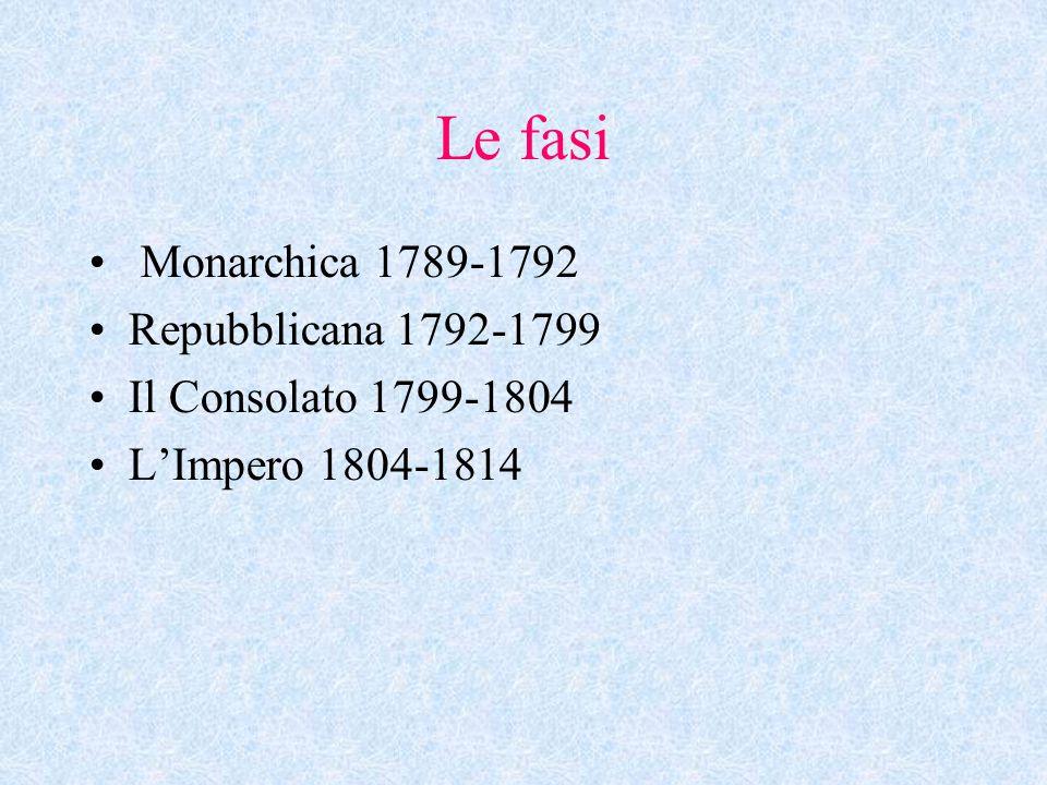Le fasi Monarchica 1789-1792 Repubblicana 1792-1799
