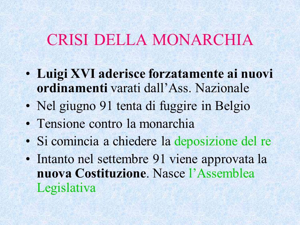 CRISI DELLA MONARCHIA Luigi XVI aderisce forzatamente ai nuovi ordinamenti varati dall'Ass. Nazionale.