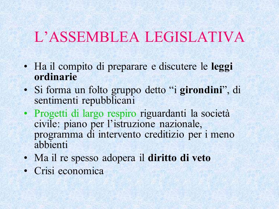L'ASSEMBLEA LEGISLATIVA