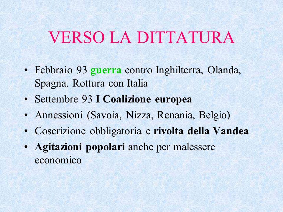 VERSO LA DITTATURA Febbraio 93 guerra contro Inghilterra, Olanda, Spagna. Rottura con Italia. Settembre 93 I Coalizione europea.