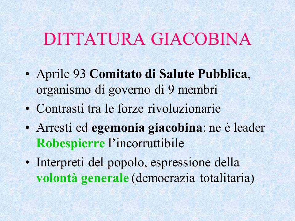 DITTATURA GIACOBINA Aprile 93 Comitato di Salute Pubblica, organismo di governo di 9 membri. Contrasti tra le forze rivoluzionarie.