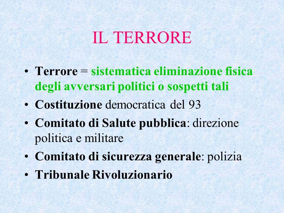 IL TERRORE Terrore = sistematica eliminazione fisica degli avversari politici o sospetti tali. Costituzione democratica del 93.