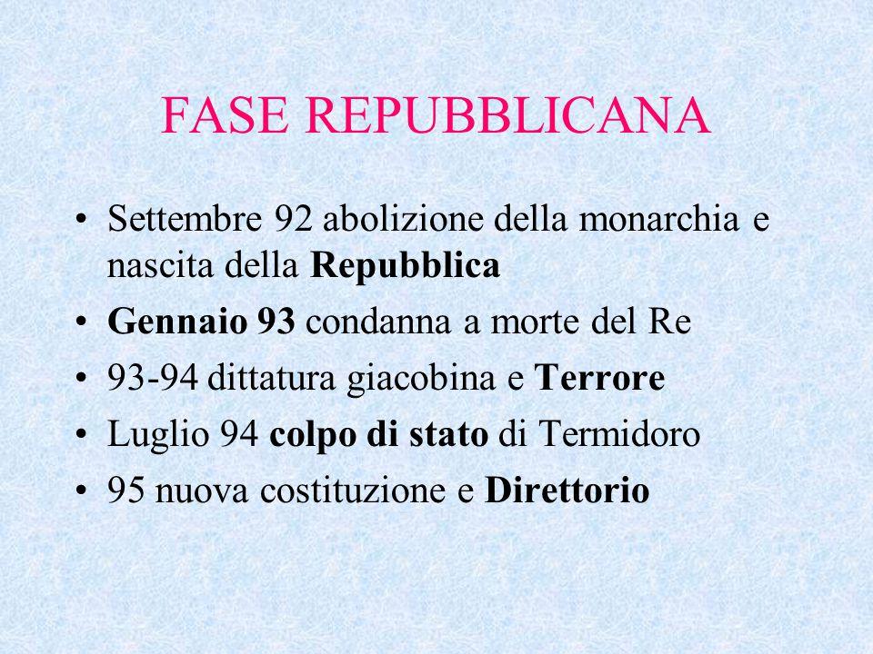 FASE REPUBBLICANA Settembre 92 abolizione della monarchia e nascita della Repubblica. Gennaio 93 condanna a morte del Re.