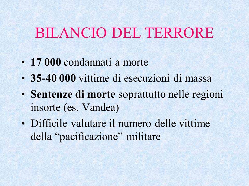 BILANCIO DEL TERRORE 17 000 condannati a morte