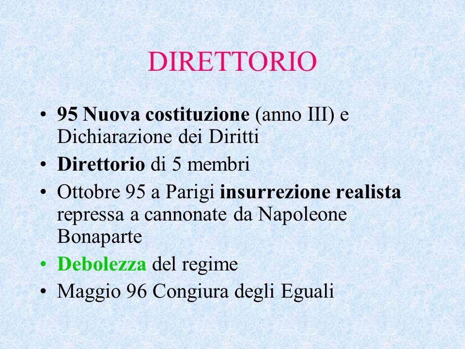 DIRETTORIO 95 Nuova costituzione (anno III) e Dichiarazione dei Diritti. Direttorio di 5 membri.