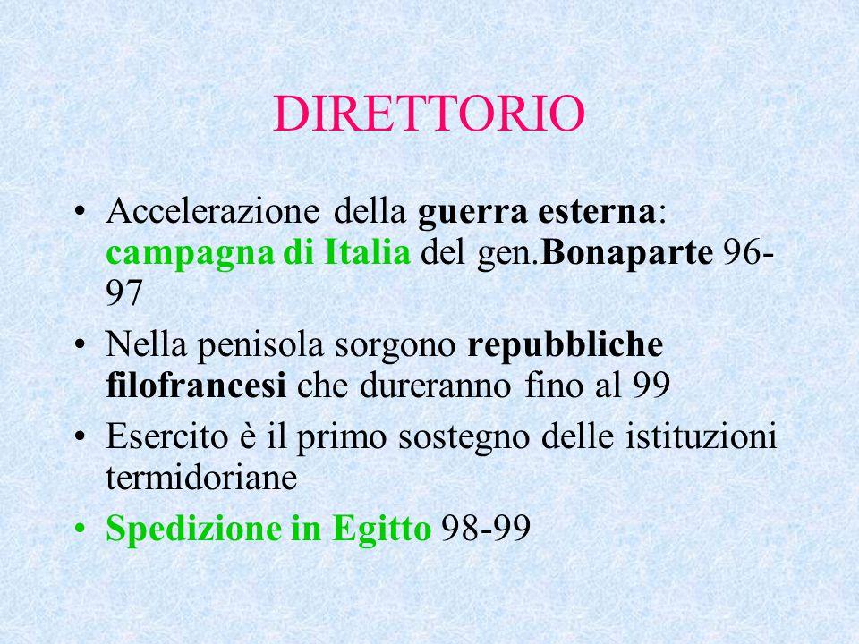 DIRETTORIO Accelerazione della guerra esterna: campagna di Italia del gen.Bonaparte 96- 97.