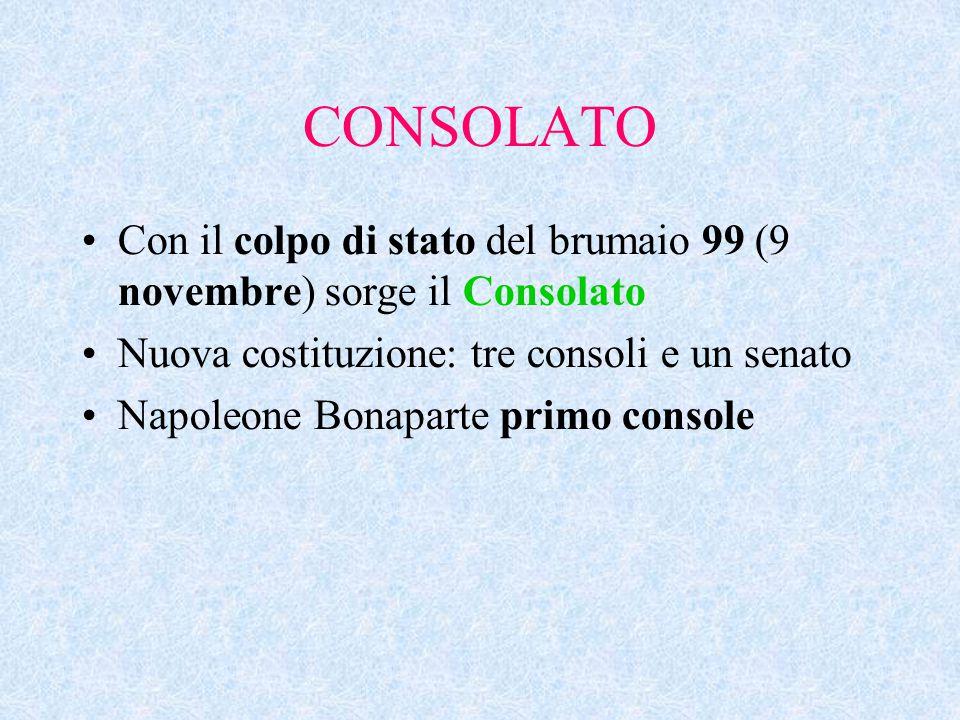 CONSOLATO Con il colpo di stato del brumaio 99 (9 novembre) sorge il Consolato. Nuova costituzione: tre consoli e un senato.
