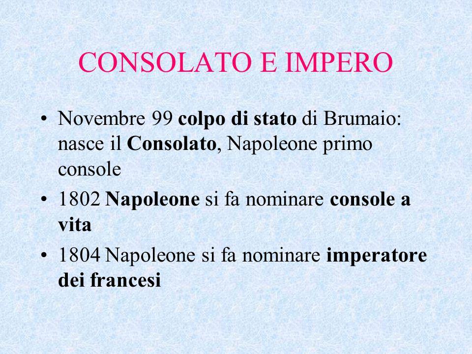 CONSOLATO E IMPERO Novembre 99 colpo di stato di Brumaio: nasce il Consolato, Napoleone primo console.