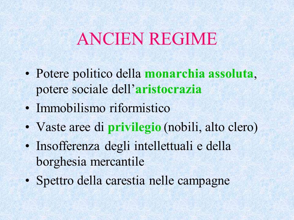 ANCIEN REGIME Potere politico della monarchia assoluta, potere sociale dell'aristocrazia. Immobilismo riformistico.