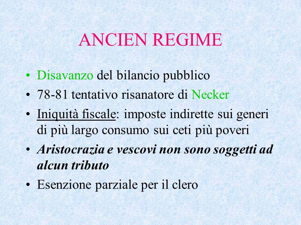 ANCIEN REGIME Disavanzo del bilancio pubblico