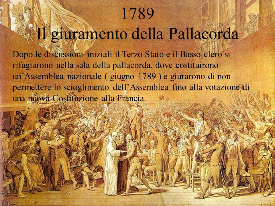 1789 Il giuramento della Pallacorda