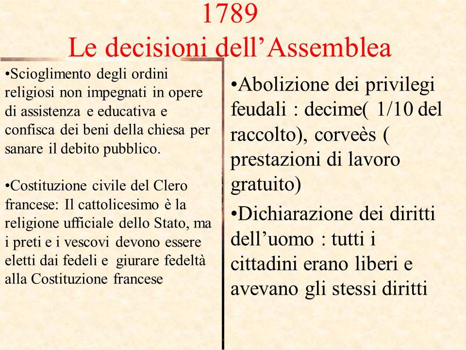 1789 Le decisioni dell'Assemblea