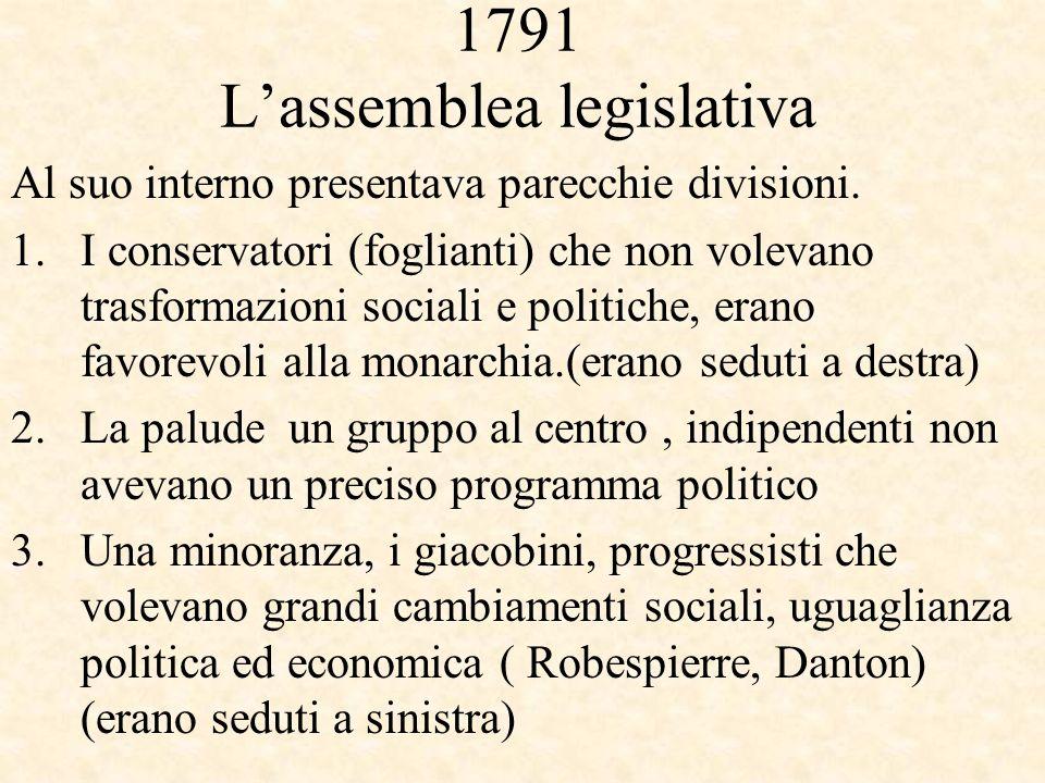 1791 L'assemblea legislativa