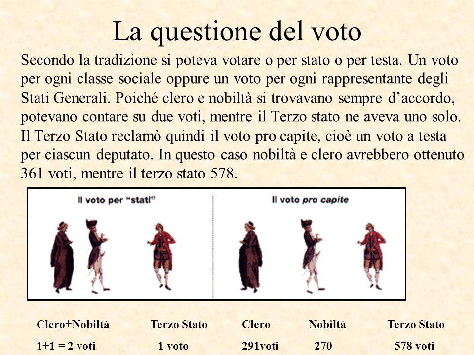 La questione del voto