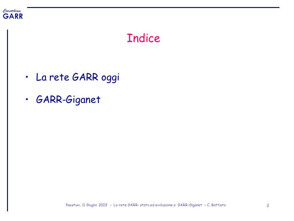 Indice La rete GARR oggi GARR-Giganet
