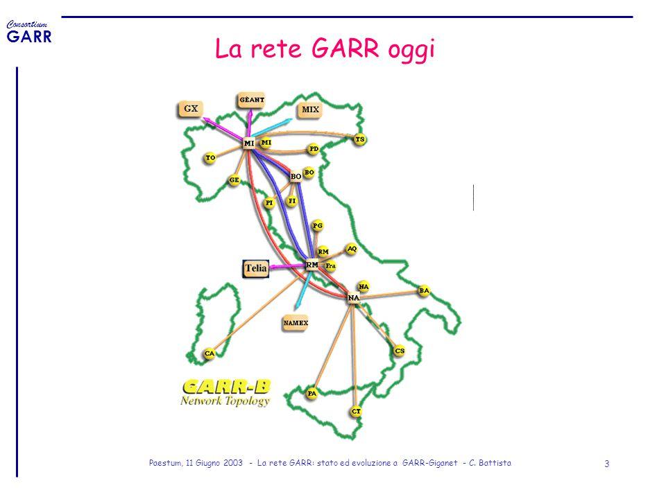 La rete GARR oggi Paestum, 11 Giugno 2003 - La rete GARR: stato ed evoluzione a GARR-Giganet - C.