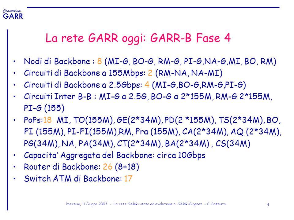 La rete GARR oggi: GARR-B Fase 4