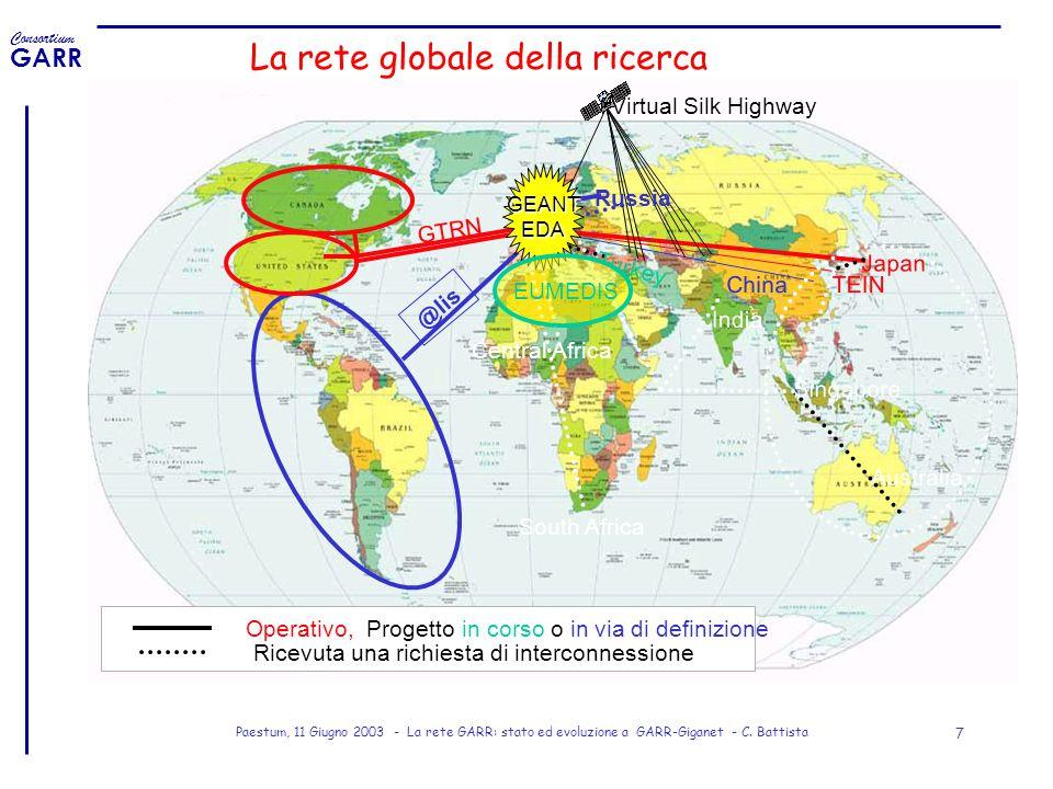 La rete globale della ricerca