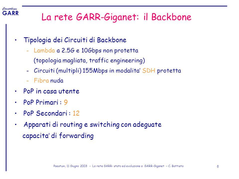 La rete GARR-Giganet: il Backbone