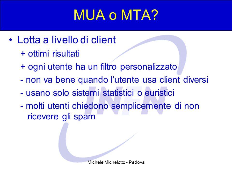 Michele Michelotto - Padova