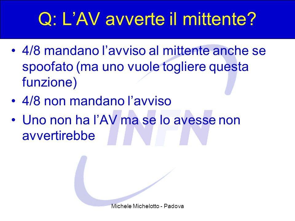 Q: L'AV avverte il mittente