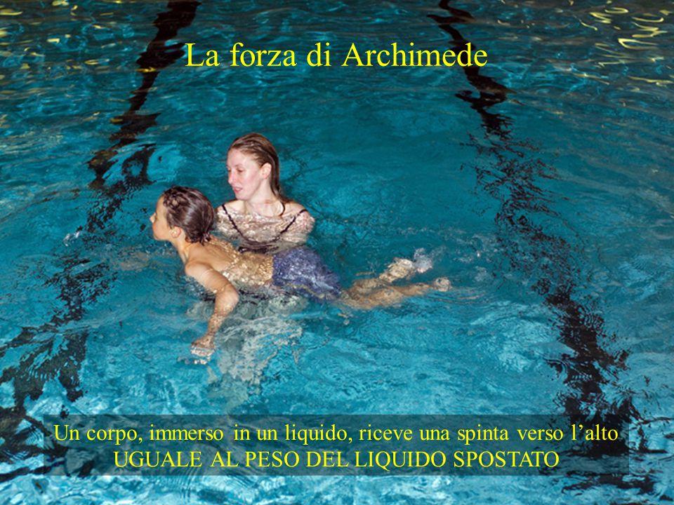 La forza di Archimede Un corpo, immerso in un liquido, riceve una spinta verso l'alto UGUALE AL PESO DEL LIQUIDO SPOSTATO.