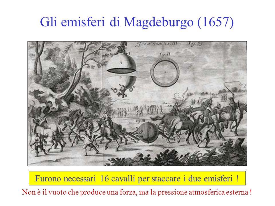 Gli emisferi di Magdeburgo (1657)